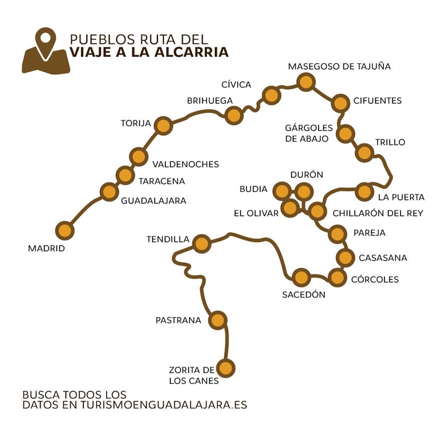 Nodes25 - Road trip en autocaravana por La Alcarria – Parte I